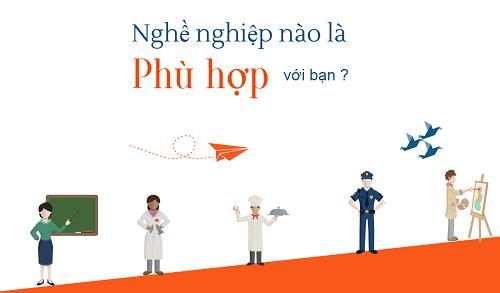chon-nghe-phu-hop